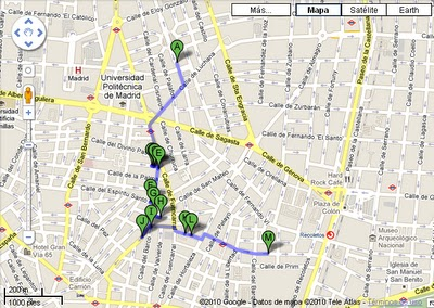 RUTA DE SHOPPING EN MADRID